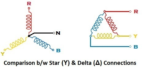 Comparison-between-Star-and-Delta-Connections-Copy.jpg