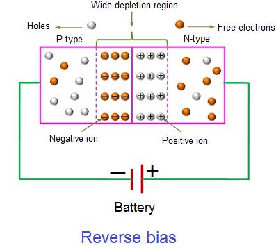 reversebiaseddiodes.png